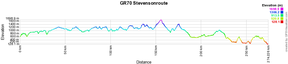 Stevensonroute GR70 elevation